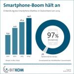 BITKOM-Smartphone-Boom-2014