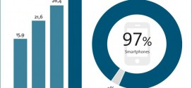 Smartphone Boom 2014